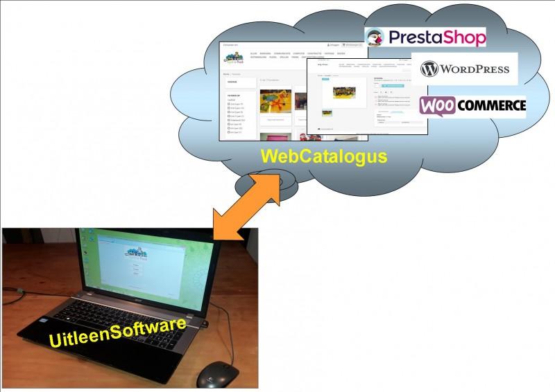 UitleenSoftware WebCatalogus